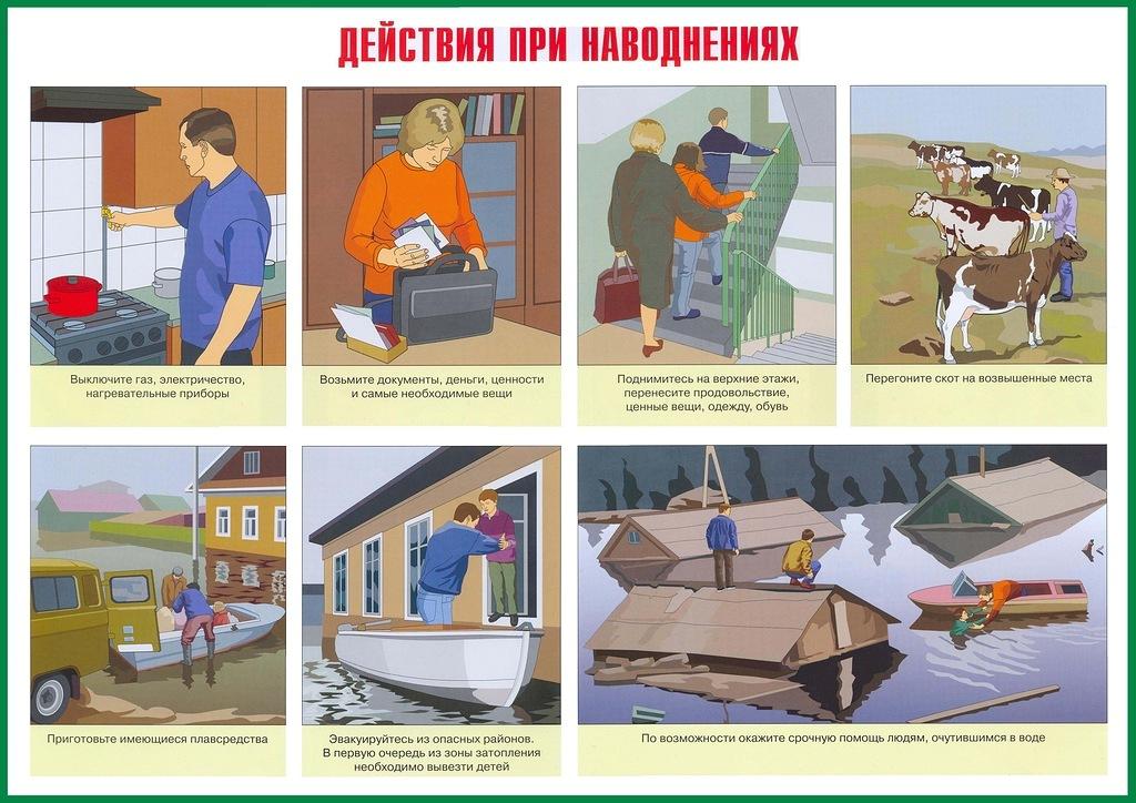 Действия населения при подготовке к наводнению